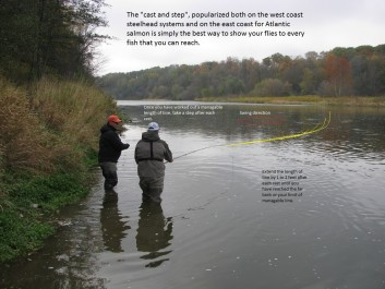 Scott Hall and Rick Whorewood work a beat on the Saugeen River.